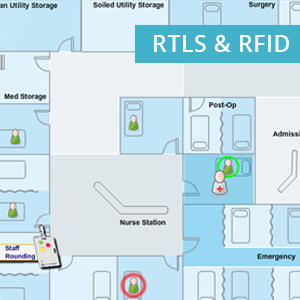 RTLS Asset tracking patient tracking staff tracking